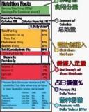美国/加拿大营养标签测定