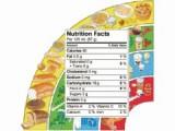 欧盟食品营养标签测定