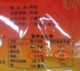 免费食品标签检查营养标签格式检查